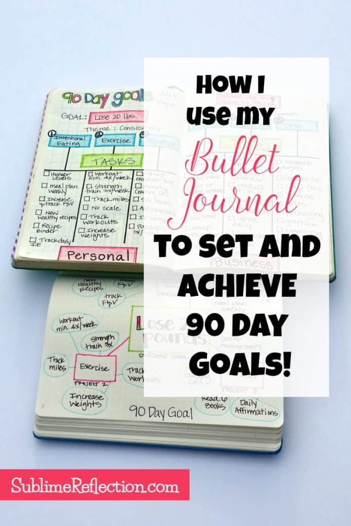 12 bullet journal ideas for improving your life resilient. Black Bedroom Furniture Sets. Home Design Ideas