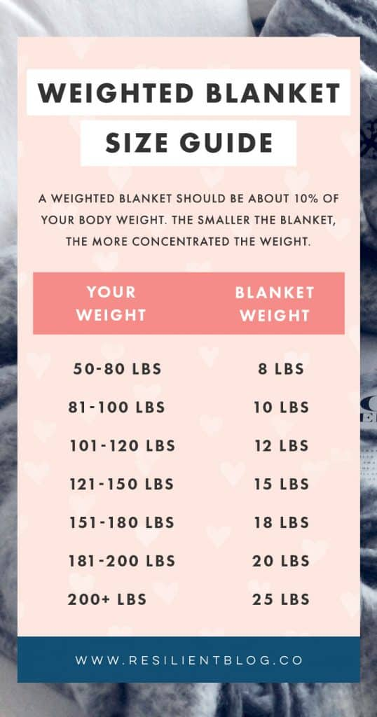 Weighted Blanket Size Guide and Weight Guide | How Much Should a Weighted Blanket Weigh?